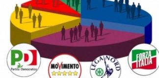 Proiezioni elezioni_21secolo_emanuelemarino