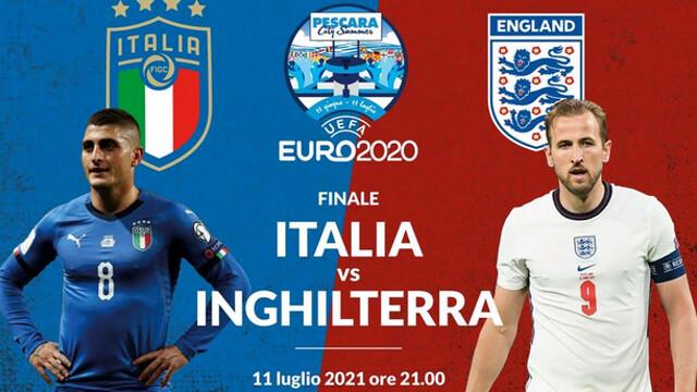 Euro2020: la finale